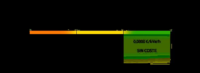 COMPENSACIÓN DE LA ENERGÍA REACTIVA