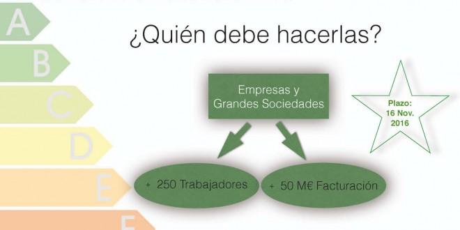 Real Decreto 56/2016 Auditorías Energéticas